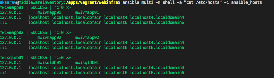 ansible update /etc/hosts file with IP of all hosts across all hosts